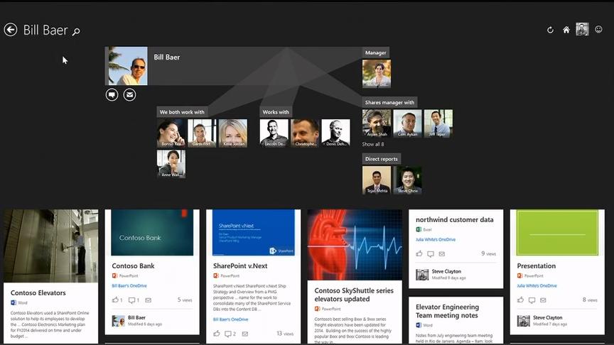 Delve Oslo Microsoft Wpc 2014