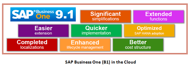 SAP B1 in the cloud