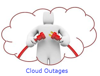 Cloud Outages 2