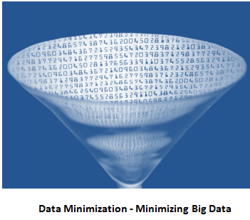 Data Minimization - Minimizing Big Data