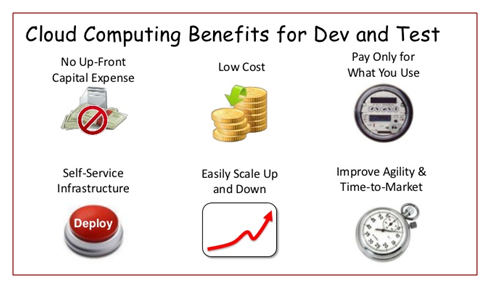 Dev and Test Benefits