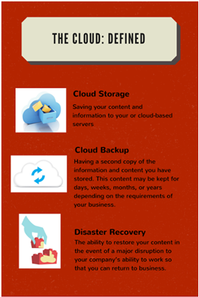The Cloud Defined