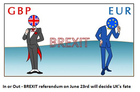 Brexit referendum - June 23