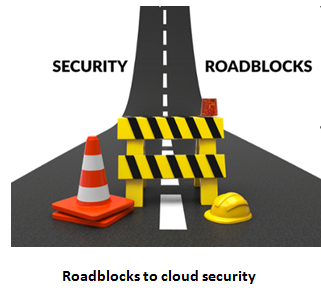cloud security roadblocks