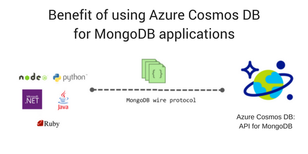 Benefit of using Azure Cosmos DB for MongoDB applications