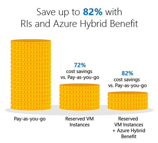 Microsoft Azure Cloud - cover