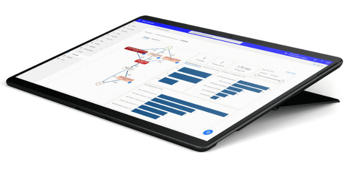 Streamline and automate business process workflows